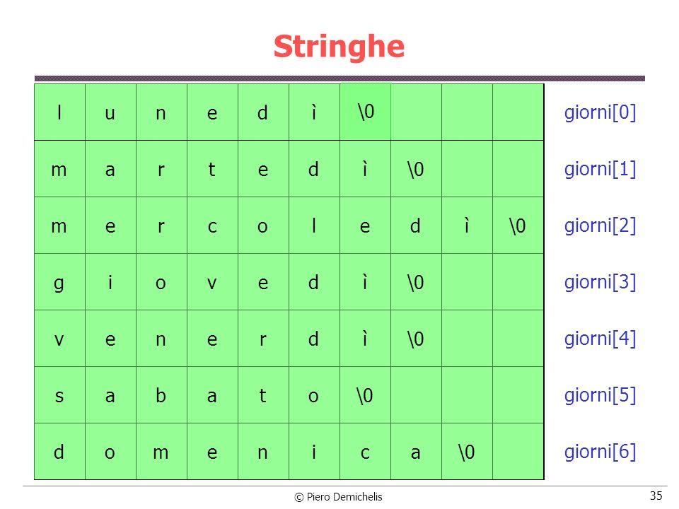 Stringhe l u n e d ì \0 giorni[0] m a r t e d ì \0 giorni[1] m e r c o